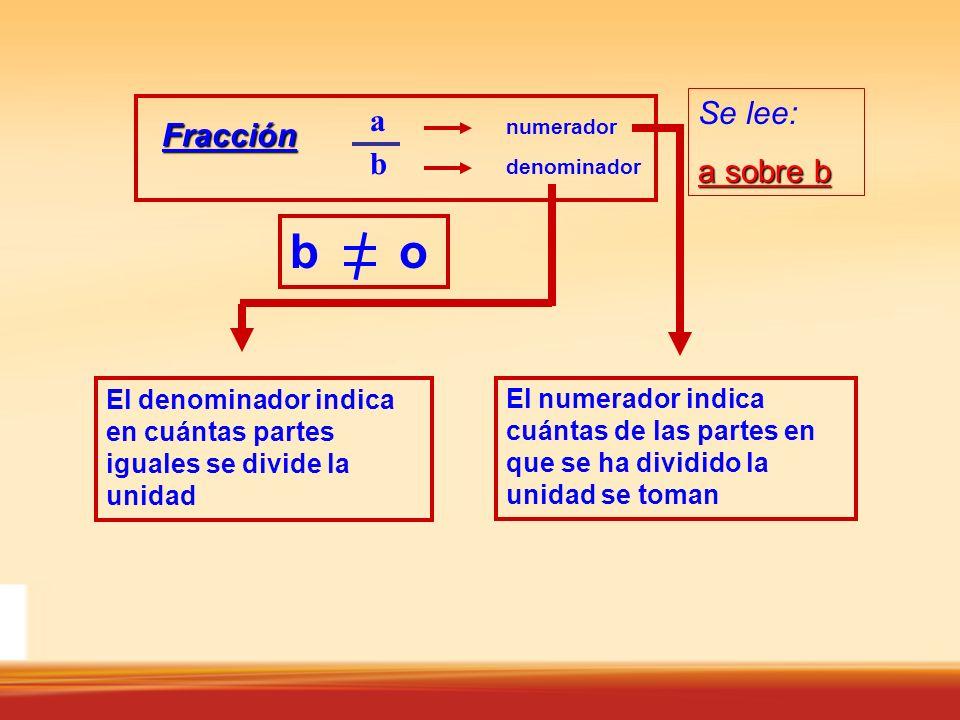 b o Se lee: Fracción a a sobre b b