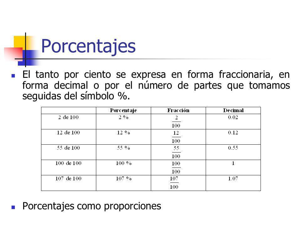 Porcentajes El tanto por ciento se expresa en forma fraccionaria, en forma decimal o por el número de partes que tomamos seguidas del símbolo %.