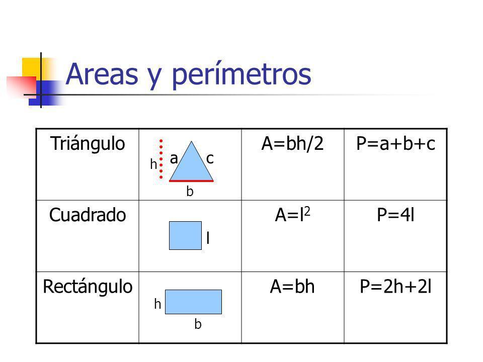 Areas y perímetros Triángulo A=bh/2 P=a+b+c Cuadrado A=l2 P=4l