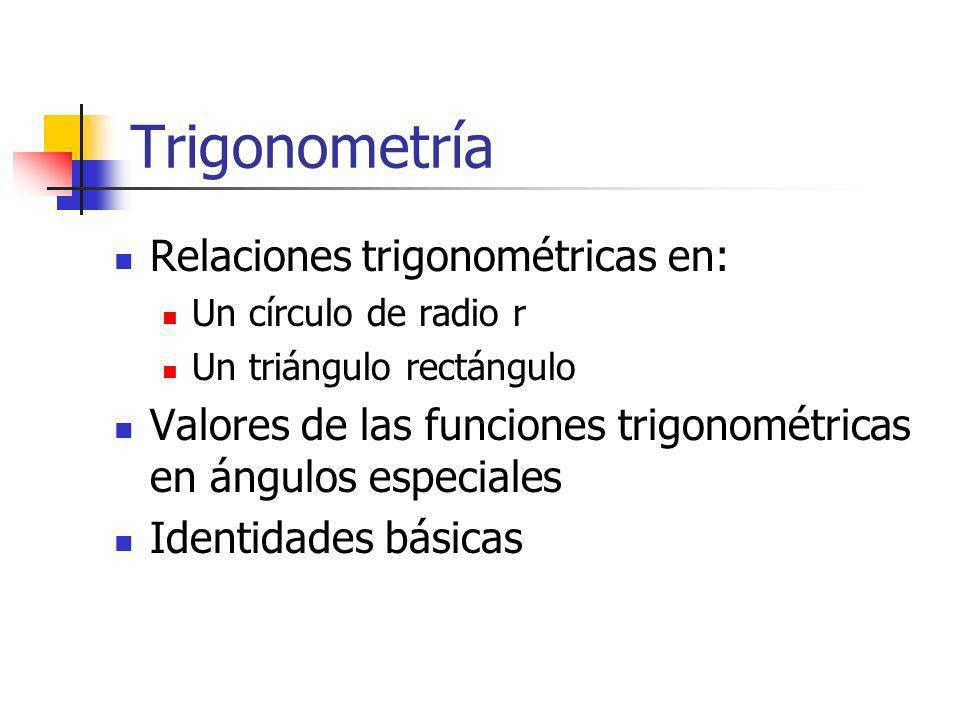 Trigonometría Relaciones trigonométricas en: