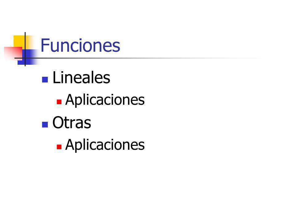 Funciones Lineales Aplicaciones Otras