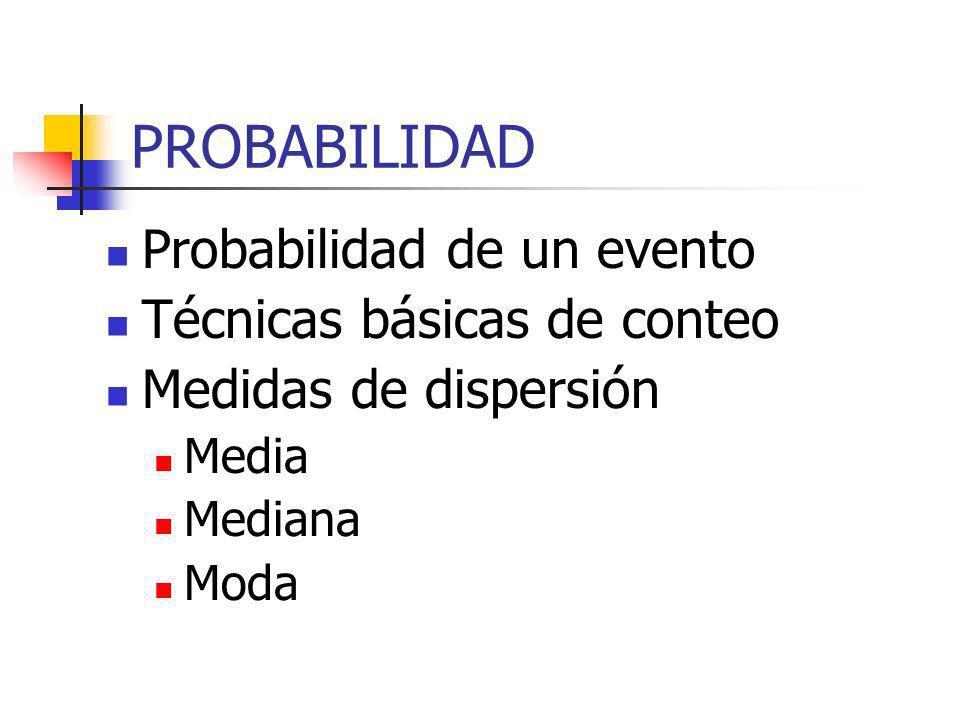 PROBABILIDAD Probabilidad de un evento Técnicas básicas de conteo