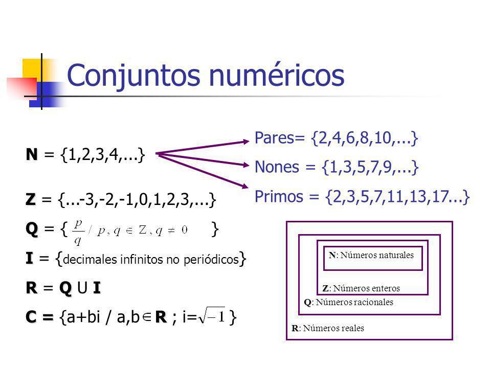 Conjuntos numéricos Pares= {2,4,6,8,10,...} Nones = {1,3,5,7,9,...}