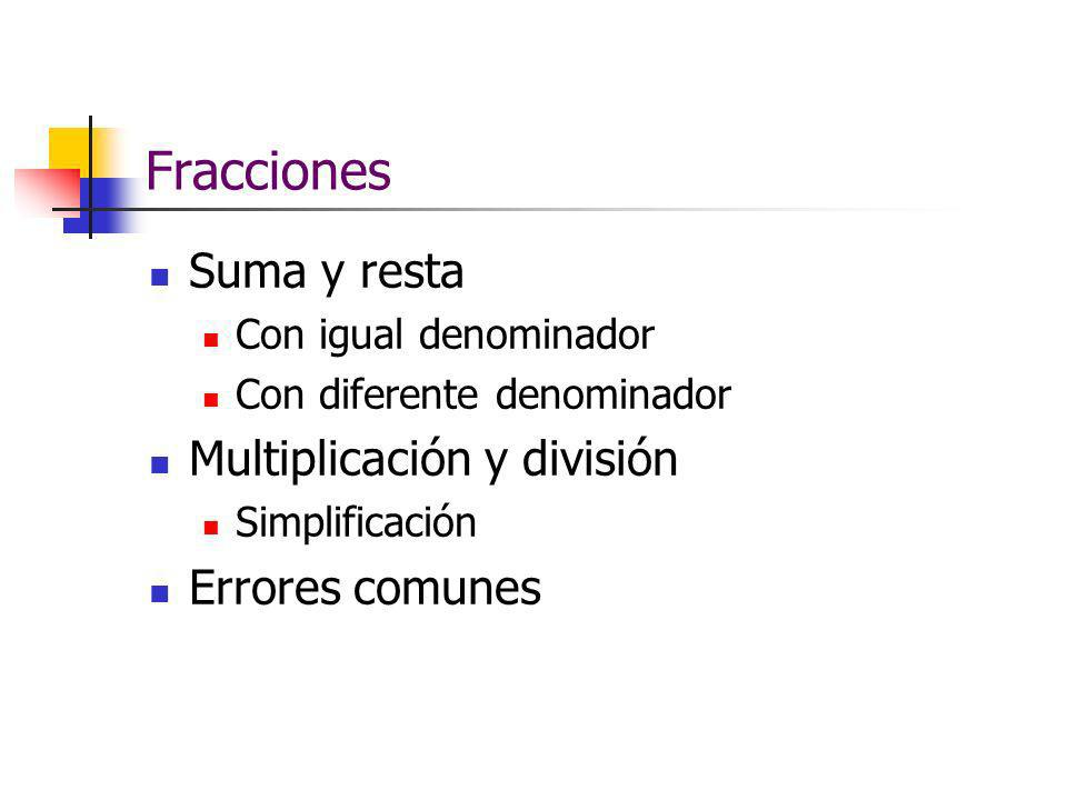 Fracciones Suma y resta Multiplicación y división Errores comunes