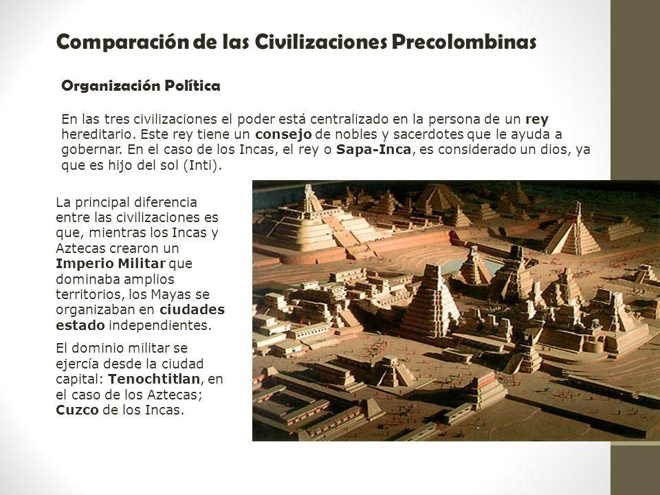 Comparación de las Civilizaciones Precolombinas