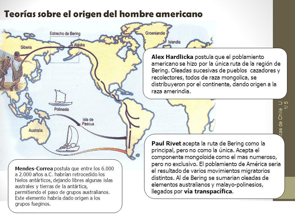 Teorías sobre el origen del hombre americano