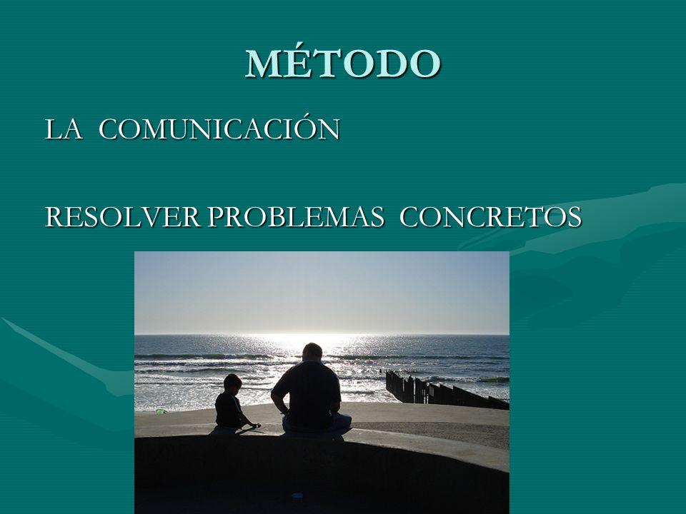 MÉTODO LA COMUNICACIÓN RESOLVER PROBLEMAS CONCRETOS
