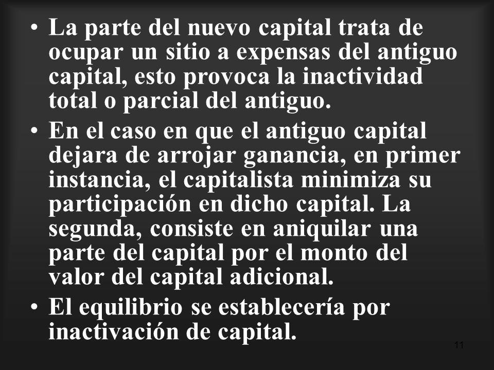 La parte del nuevo capital trata de ocupar un sitio a expensas del antiguo capital, esto provoca la inactividad total o parcial del antiguo.