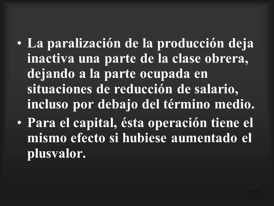 La paralización de la producción deja inactiva una parte de la clase obrera, dejando a la parte ocupada en situaciones de reducción de salario, incluso por debajo del término medio.