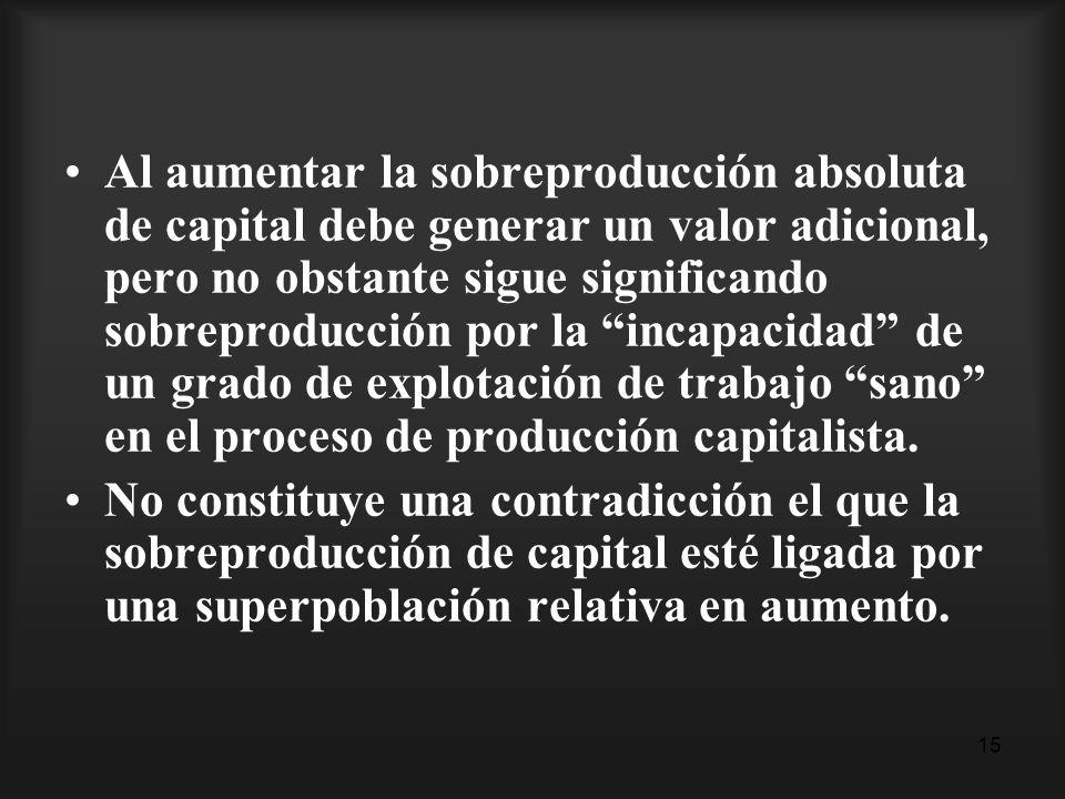 Al aumentar la sobreproducción absoluta de capital debe generar un valor adicional, pero no obstante sigue significando sobreproducción por la incapacidad de un grado de explotación de trabajo sano en el proceso de producción capitalista.