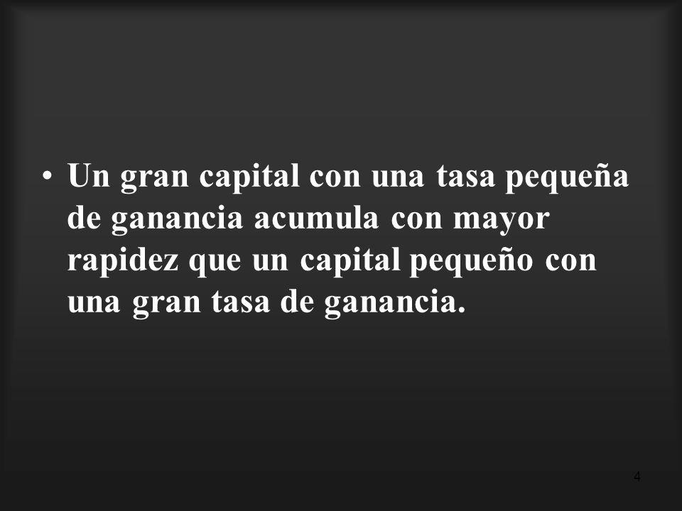 Un gran capital con una tasa pequeña de ganancia acumula con mayor rapidez que un capital pequeño con una gran tasa de ganancia.