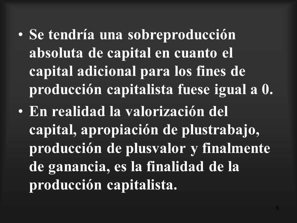 Se tendría una sobreproducción absoluta de capital en cuanto el capital adicional para los fines de producción capitalista fuese igual a 0.