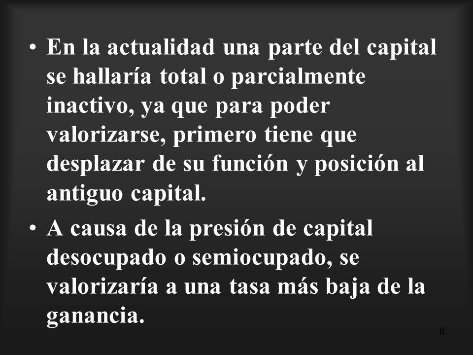 En la actualidad una parte del capital se hallaría total o parcialmente inactivo, ya que para poder valorizarse, primero tiene que desplazar de su función y posición al antiguo capital.