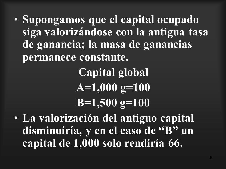 Supongamos que el capital ocupado siga valorizándose con la antigua tasa de ganancia; la masa de ganancias permanece constante.