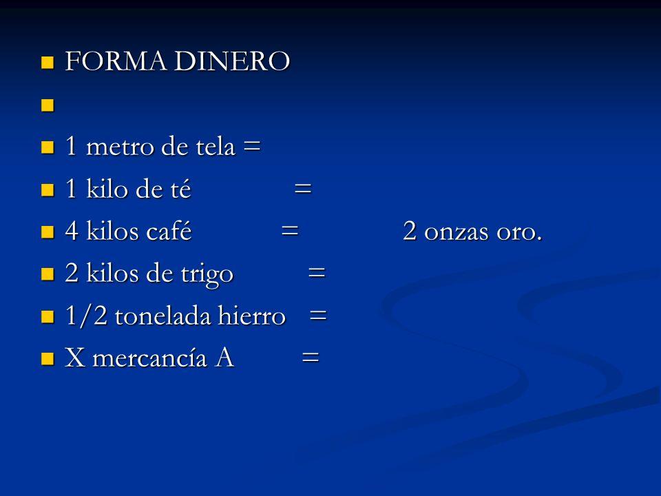 FORMA DINERO 1 metro de tela = 1 kilo de té = 4 kilos café = 2 onzas oro.