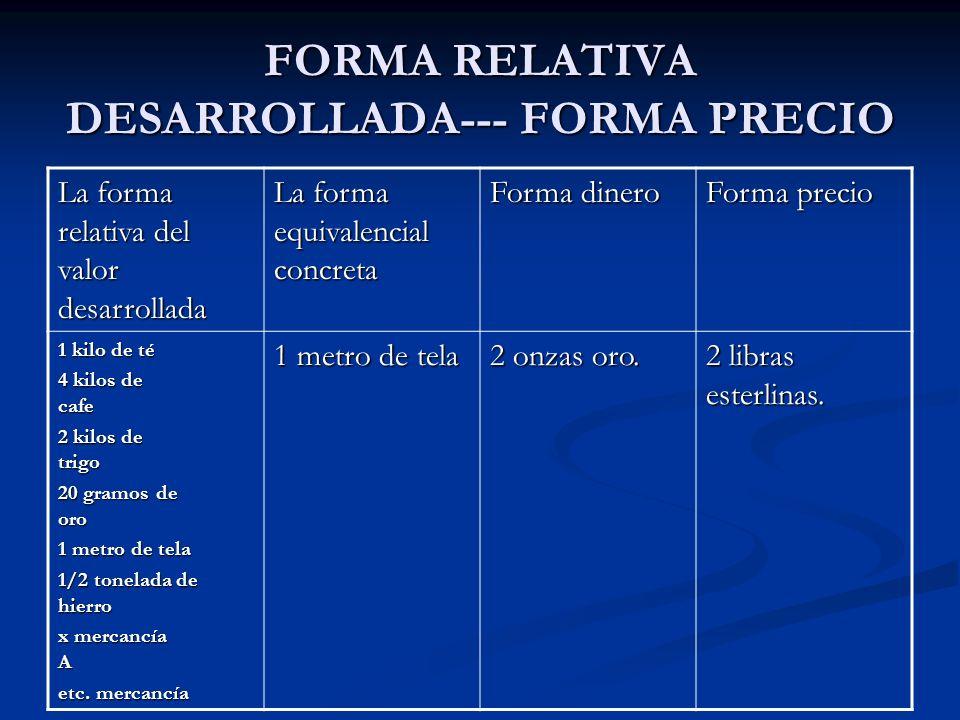 FORMA RELATIVA DESARROLLADA--- FORMA PRECIO