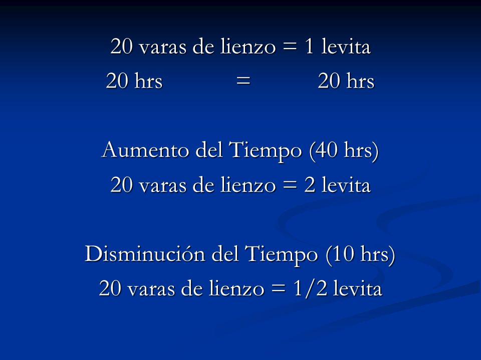 20 varas de lienzo = 1 levita 20 hrs = 20 hrs