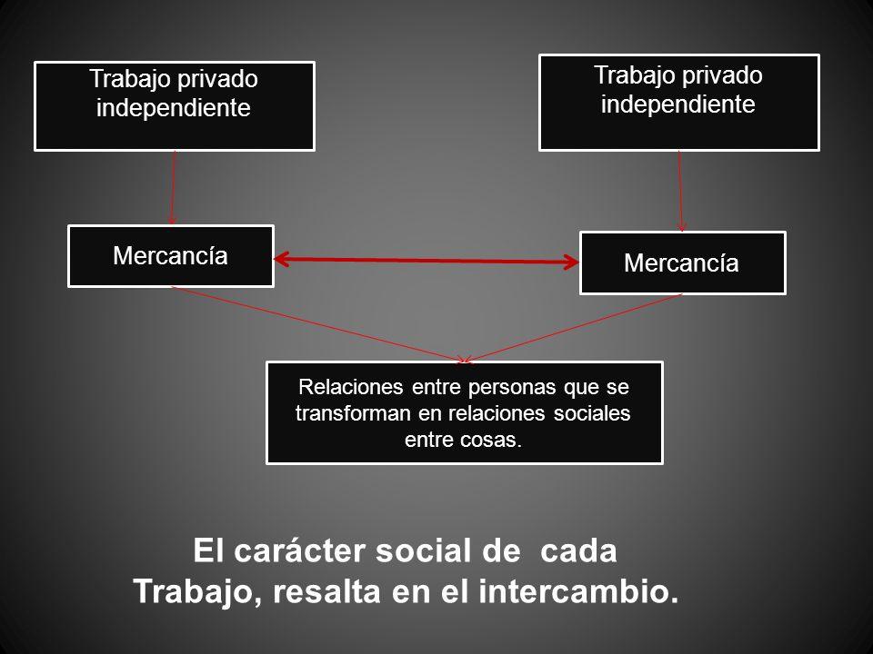 El carácter social de cada Trabajo, resalta en el intercambio.