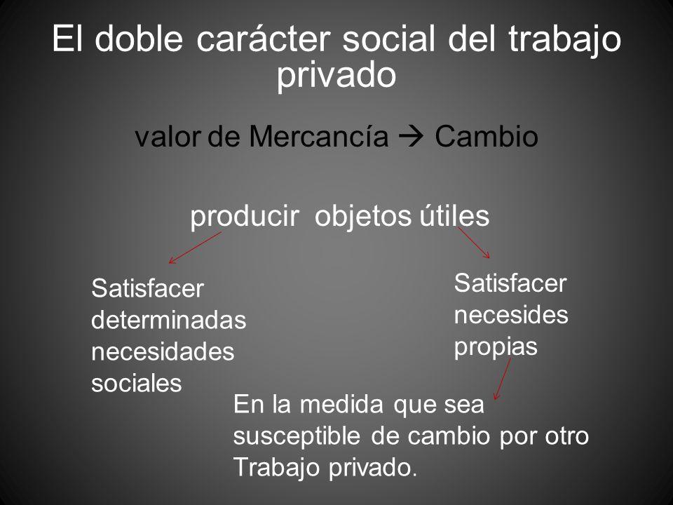 El doble carácter social del trabajo privado