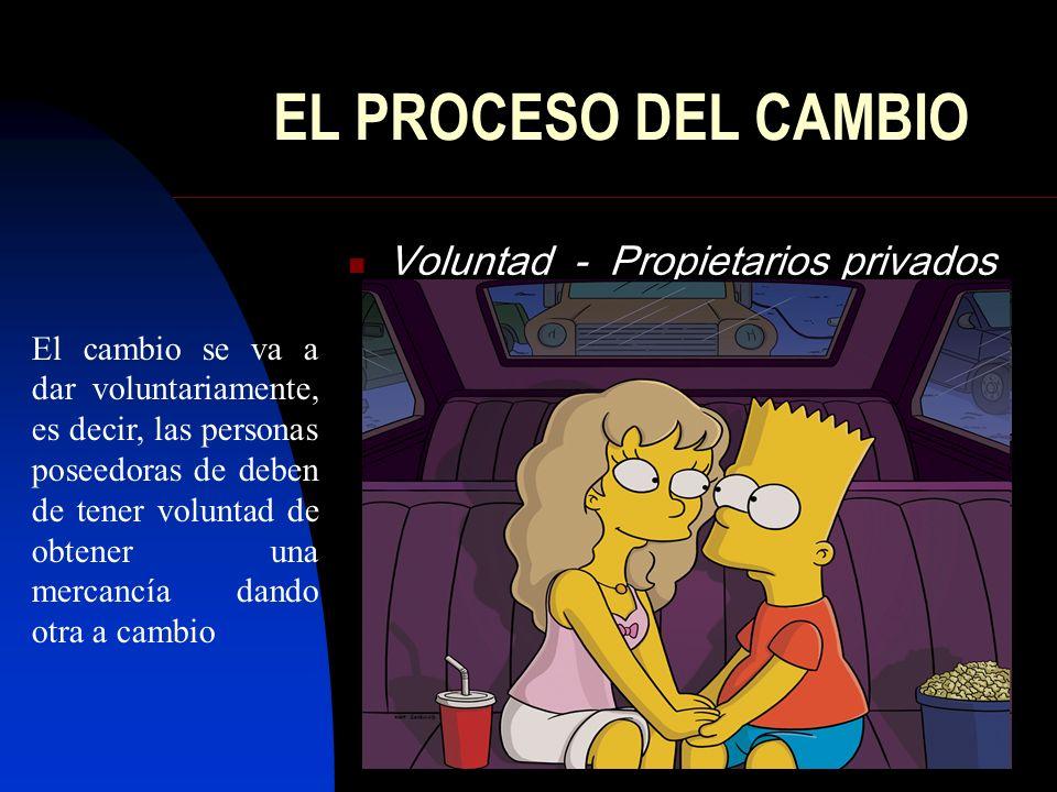EL PROCESO DEL CAMBIO Voluntad - Propietarios privados