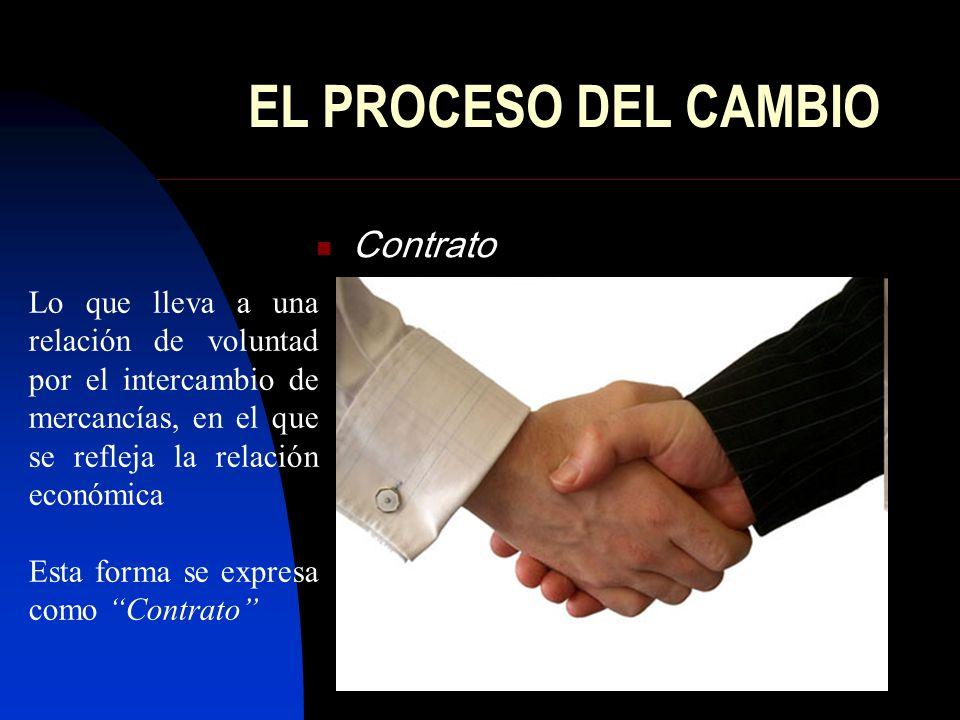 EL PROCESO DEL CAMBIO Contrato