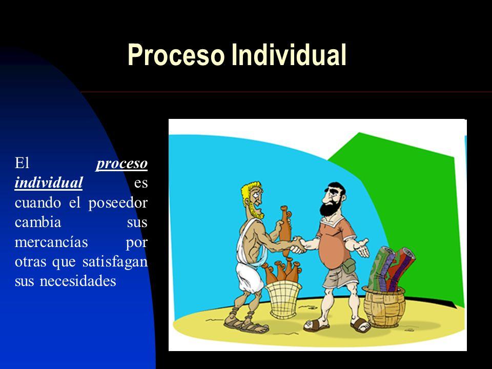 Proceso Individual El proceso individual es cuando el poseedor cambia sus mercancías por otras que satisfagan sus necesidades.