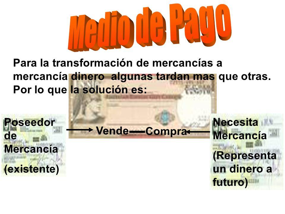 Medio de Pago Para la transformación de mercancías a mercancía dinero algunas tardan mas que otras. Por lo que la solución es: