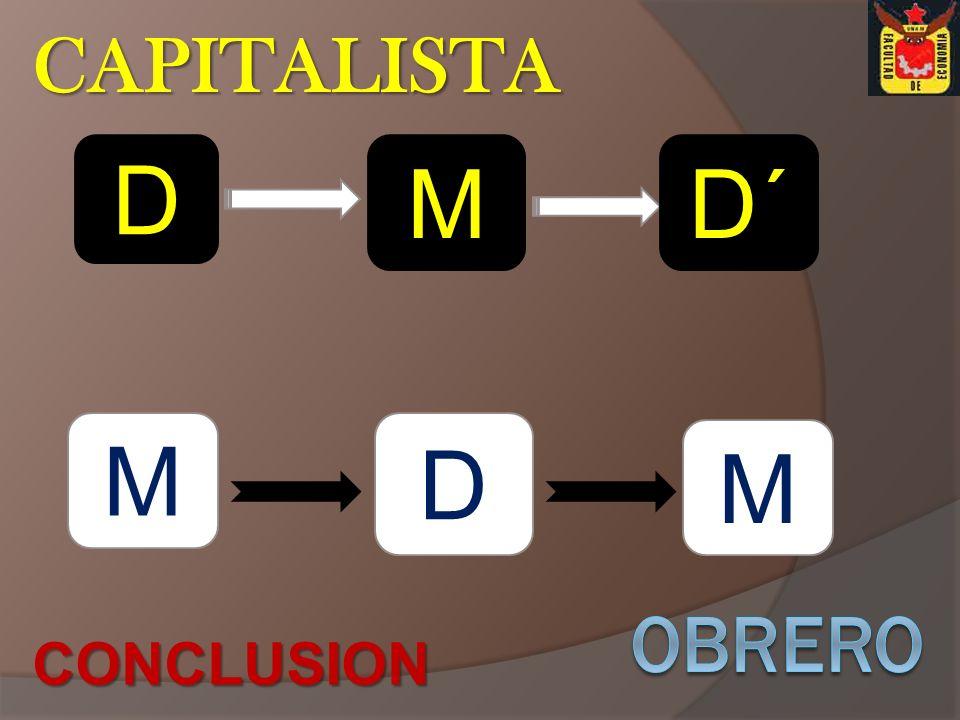 CAPITALISTA D M D´ M D M OBRERO CONCLUSION