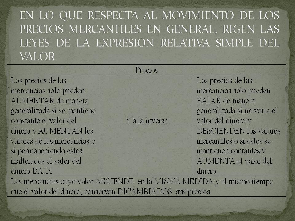 EN LO QUE RESPECTA AL MOVIMIENTO DE LOS PRECIOS MERCANTILES EN GENERAL, RIGEN LAS LEYES DE LA EXPRESION RELATIVA SIMPLE DEL VALOR