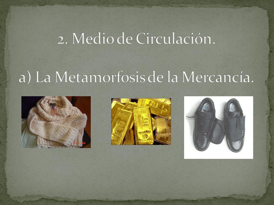 2. Medio de Circulación. a) La Metamorfosis de la Mercancía.