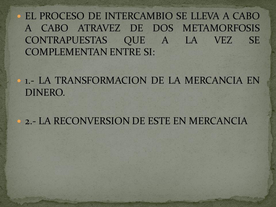 EL PROCESO DE INTERCAMBIO SE LLEVA A CABO A CABO ATRAVEZ DE DOS METAMORFOSIS CONTRAPUESTAS QUE A LA VEZ SE COMPLEMENTAN ENTRE SI:
