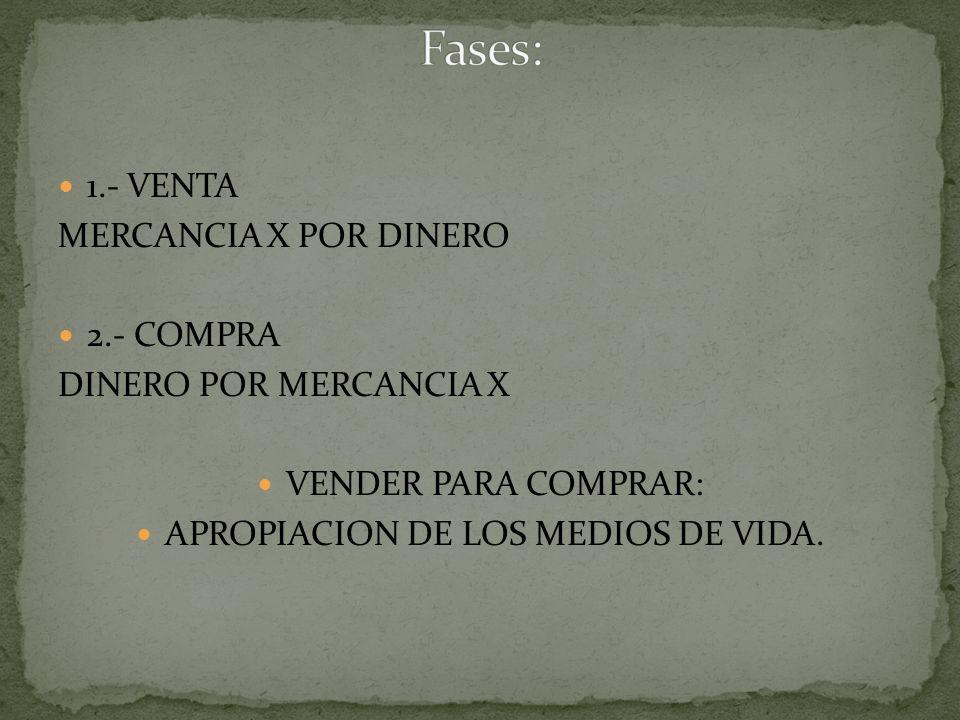 APROPIACION DE LOS MEDIOS DE VIDA.