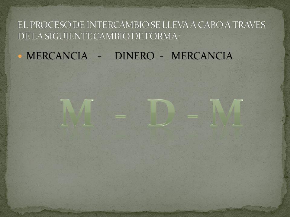 M - D - M MERCANCIA - DINERO - MERCANCIA