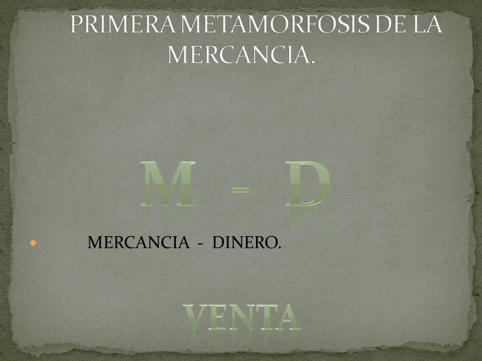 PRIMERA METAMORFOSIS DE LA MERCANCIA.