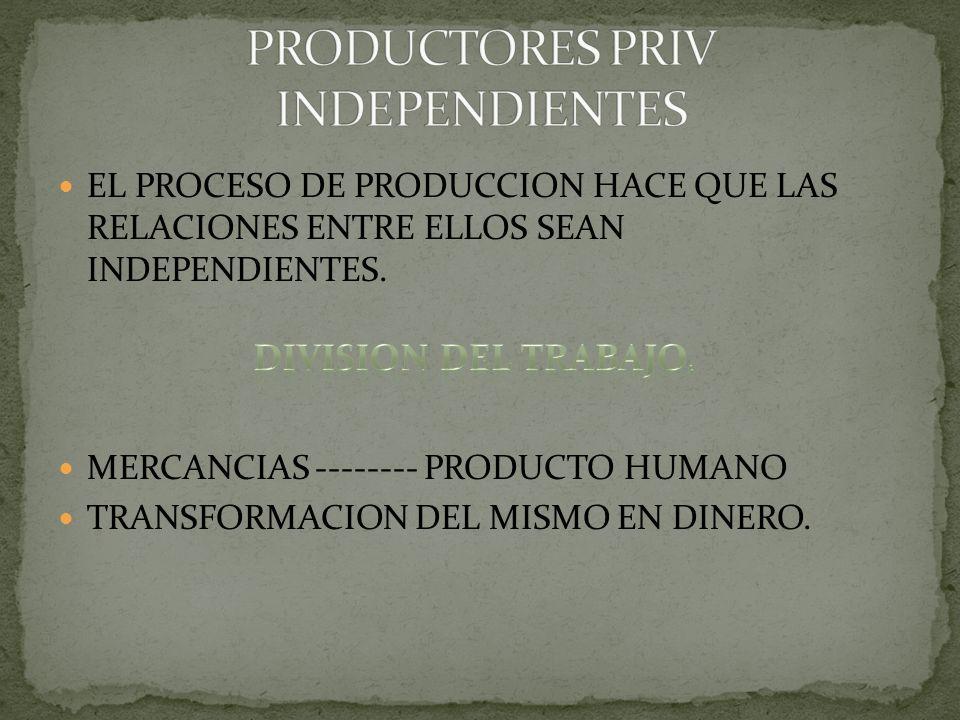 PRODUCTORES PRIV INDEPENDIENTES