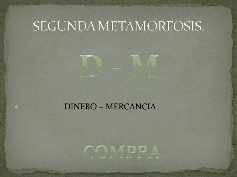 SEGUNDA METAMORFOSIS. DINERO – MERCANCIA. D - M COMPRA.