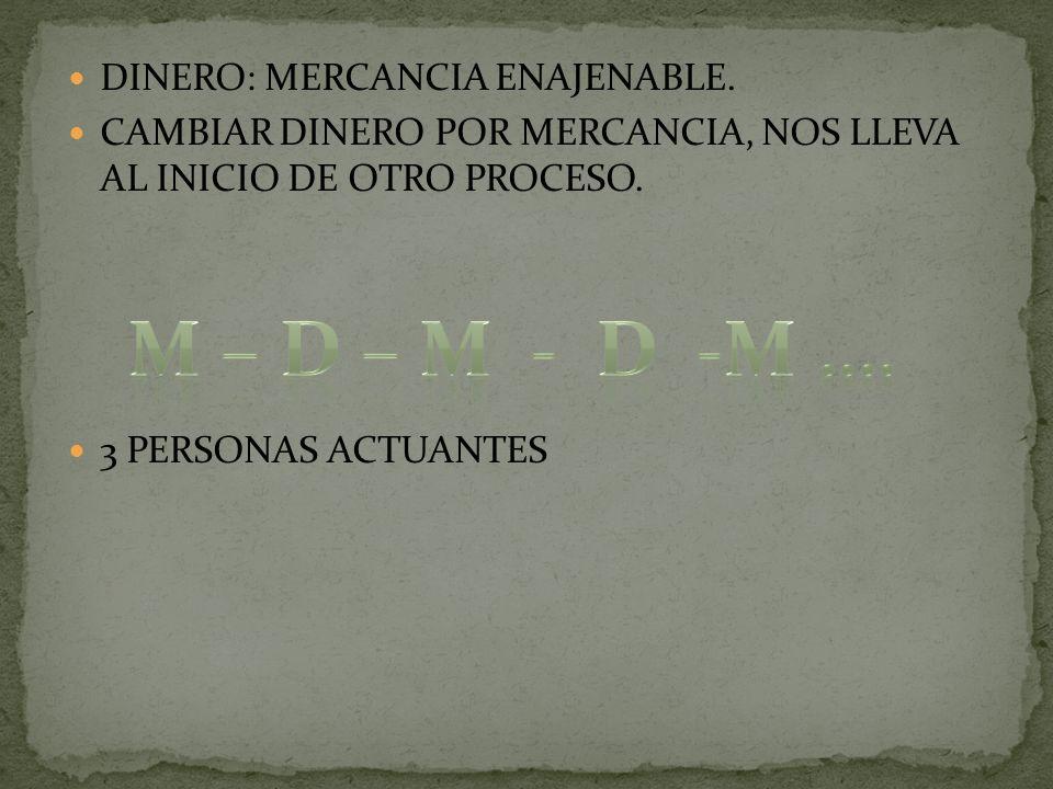 M – D – M - D -M …. DINERO: MERCANCIA ENAJENABLE.