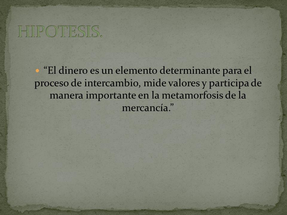 HIPOTESIS.