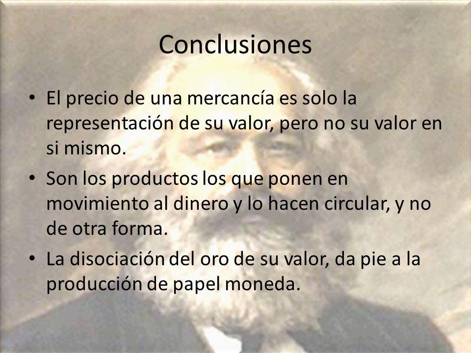 Conclusiones El precio de una mercancía es solo la representación de su valor, pero no su valor en si mismo.