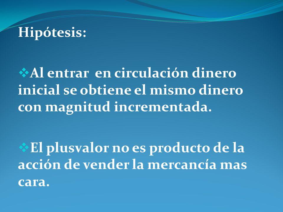Hipótesis: Al entrar en circulación dinero inicial se obtiene el mismo dinero con magnitud incrementada.
