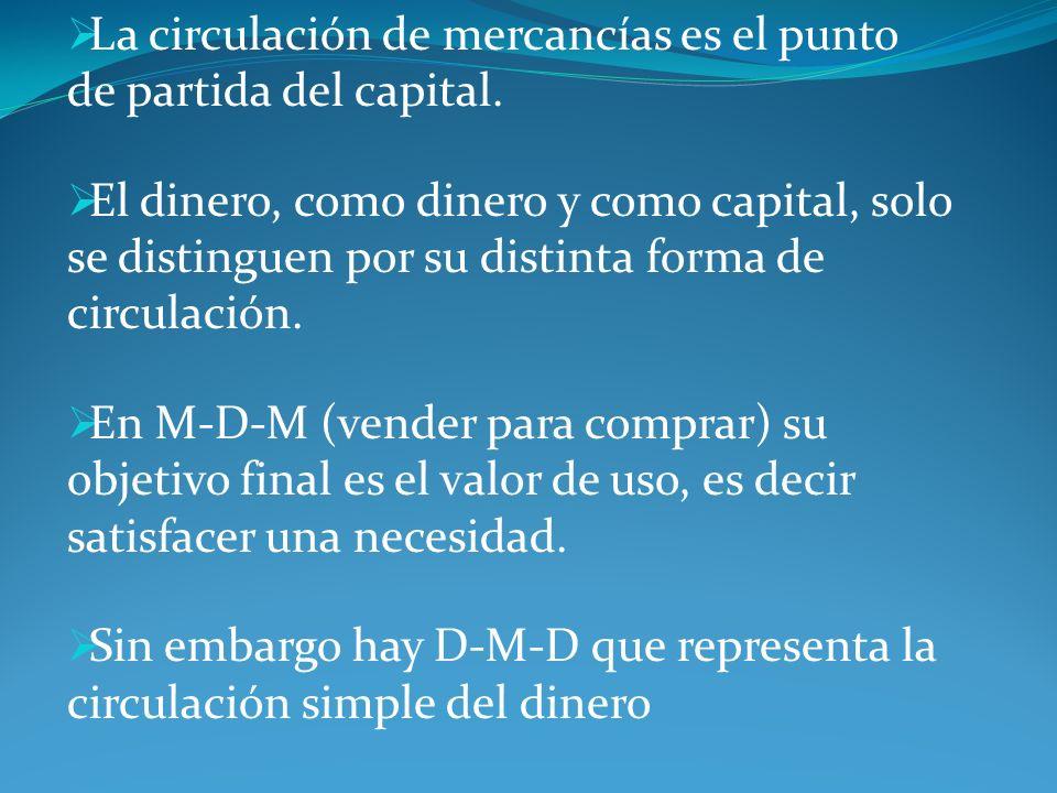 La circulación de mercancías es el punto de partida del capital.