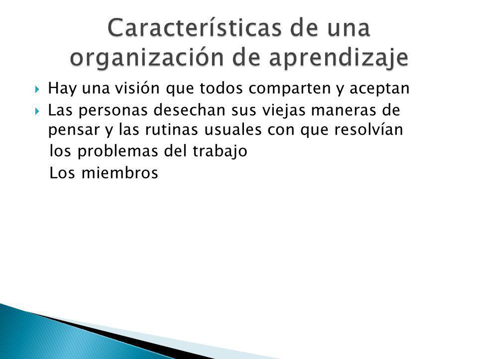 Características de una organización de aprendizaje