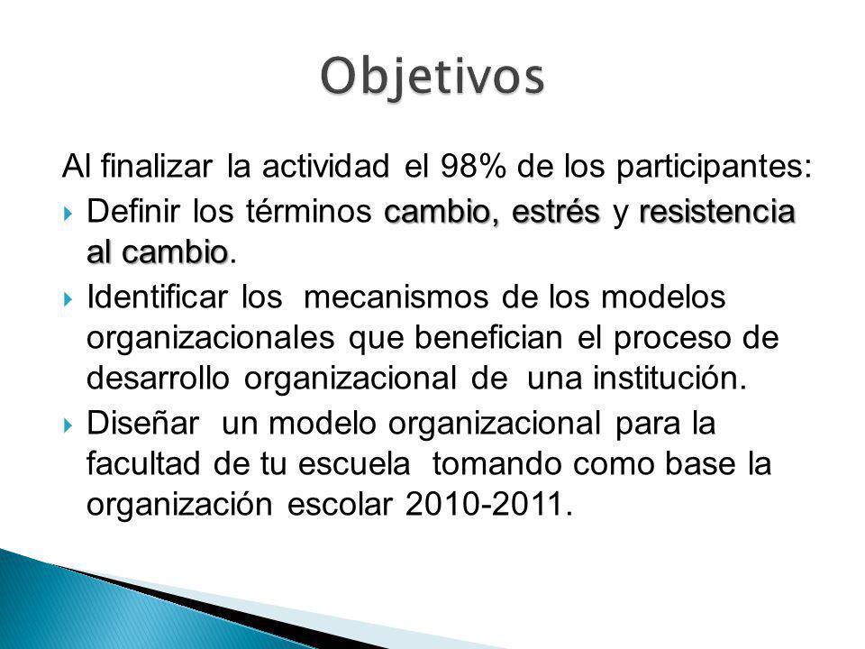 Objetivos Al finalizar la actividad el 98% de los participantes: