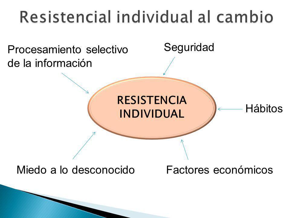 Resistencial individual al cambio