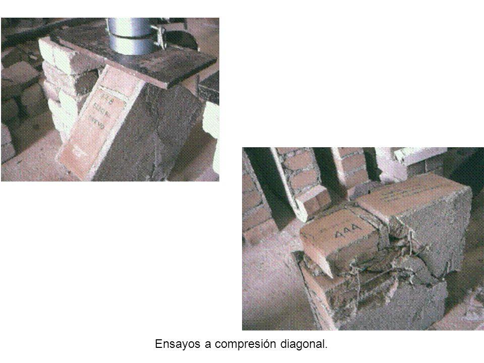 Ensayos a compresión diagonal.