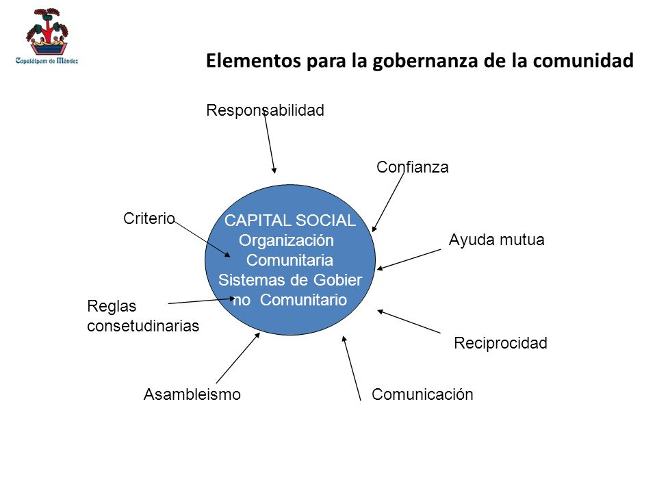 Elementos para la gobernanza de la comunidad