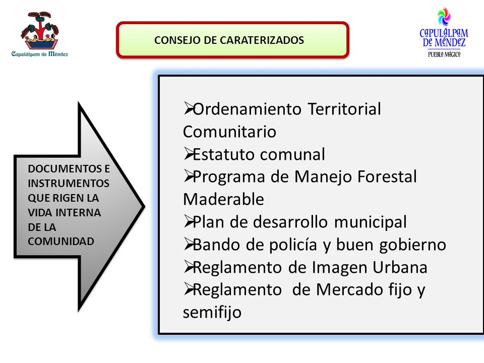 Ordenamiento Territorial Comunitario Estatuto comunal