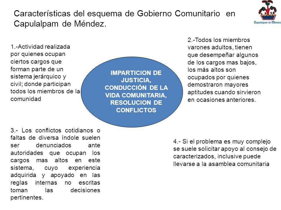 Características del esquema de Gobierno Comunitario en Capulalpam de Méndez.