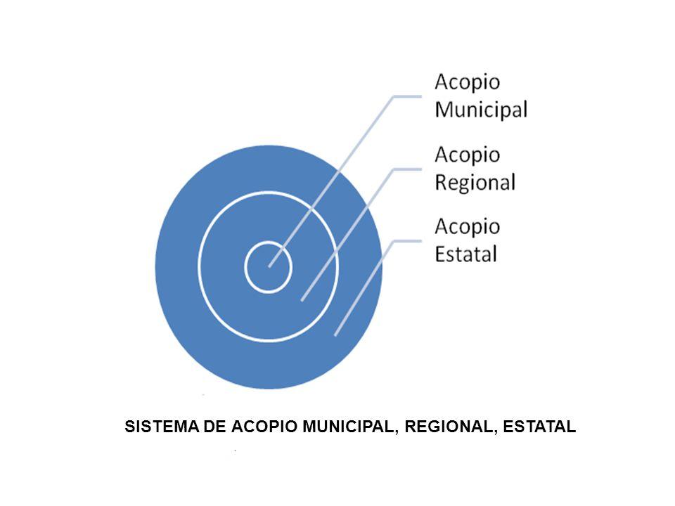 SISTEMA DE ACOPIO MUNICIPAL, REGIONAL, ESTATAL