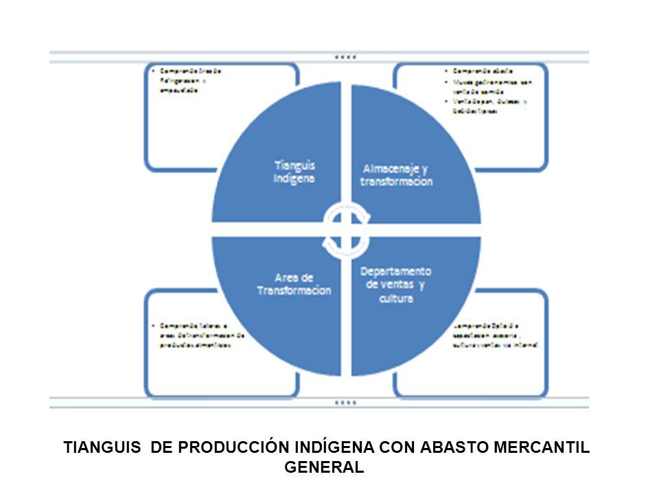 TIANGUIS DE PRODUCCIÓN INDÍGENA CON ABASTO MERCANTIL GENERAL